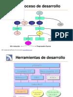 Tutorial KEIL.pdf