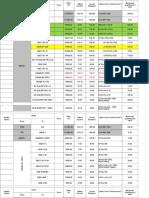 VOLTAGE DROP 1600-3200 _majarrah Business Complex Dated 31-5-2016 Up Dated Till Part 2