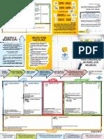 Guia Visual para a Construção de Modelos de Negócios.pdf