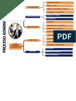 procesoadministrativo.docx