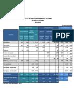 Presupuesto_Inicial_2016