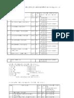 fees2011.pdf