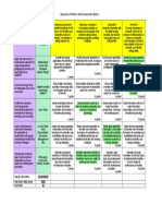 portfolio self assessment matrix
