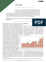 Robotisation Global Trend