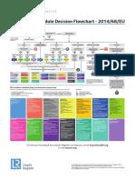 LloydsRegister_PED_Flowchart.pdf
