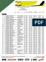 Result Qualification - iXS EDC #3 Abetone 2018