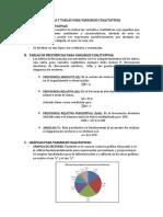 Variables Cualitativas y Diagrama de Gantt