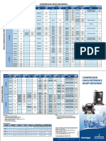 Competitive rating chart final.pdf