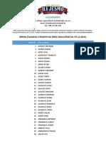 Hajduk Dres-imena i Prezmena