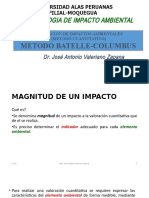 Metodo_cuantitativo_Batelle-Columbus.ppt