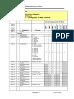 X0E-ManageUPS MODBUSmap