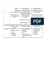 Resumen guías clínicas audiología