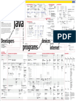 Java Mind Maps.pdf