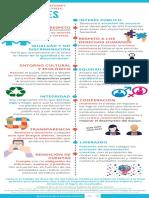 Infografia Valores Código de Ética