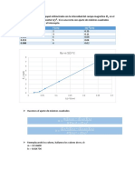 Preguntas 2,3,10 y 11 de Campo Magnético Informe de f2