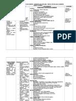 Cartel de Capacidades y Conocimientos Cta- 5º