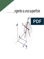 12 Vector Normal y Plano Tangente 2 APOYO