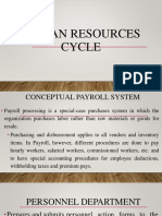 04 Human Resources Cycle