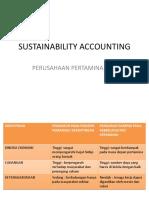 33462 Sustainability Accounting
