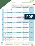 TEST  LE COMPTE EST BON.pdf
