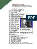 Physics Across the Centuries
