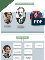 Diapositivas Bolivar Marti Chavez