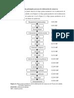 Proceso de Elaboracion de Conservas