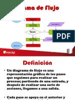 Diagrama de Flujo (1)
