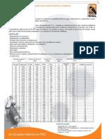 PVC-Presion_Union_Espiga_Campana.pdf