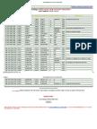 PROGRAMACION DE LOS OPERADORES.pdf