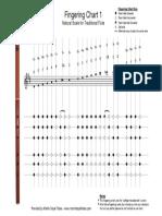 fingering-chart-01.pdf