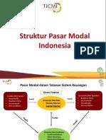 TICMI-MPE-Struktur Pasar Modal Indonesia_Mei2017