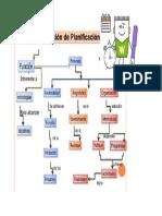 Planificacion mapa