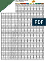 Fuse_Voltage_Drop_Chart_-_Standard_Fuse.pdf