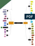 taylor fielman concept map