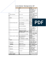 Clasificacion de los Minerales.docx