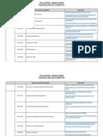 rujukan laman web dvm teknologi automotif