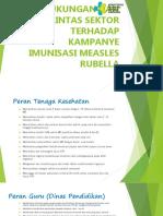 Materi 4. Dukungan Dan Peran Lintas Sektor