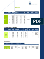 SKL Diesel Catalog