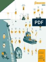 Marine_Products_Flyer.pdf