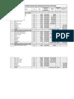 Perhitungan Koefisien AHS, APK