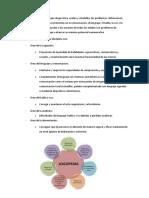 Logopedia objetivos