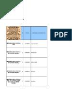 Petitorio Farmacologico Actualizado Al 27.01.2015 Difusion