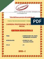 actividad grupal N° 5_FIORELITA SUSY SALDAÑA PONTE gestion educativa II