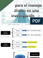 analisisestadisticoeninvestigacin-131114004606-phpapp01