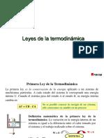 1, 2 y 3 Ley de La Termodinamica