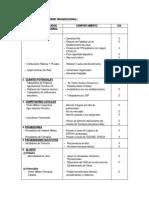 Ejemplo Para Listado Analisis Foda (1)