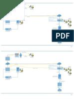 NERC CIP 2-Factor Authentication Process Flow V3