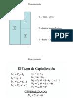 Financiamiento (clase1)