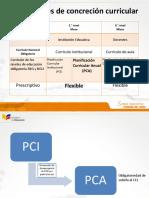 CONTENIDOS CON DESAGREGACIÓN 17D02 25-01-2018.ppt